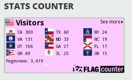 stat-counter