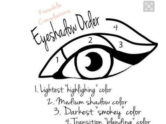 eyeorder